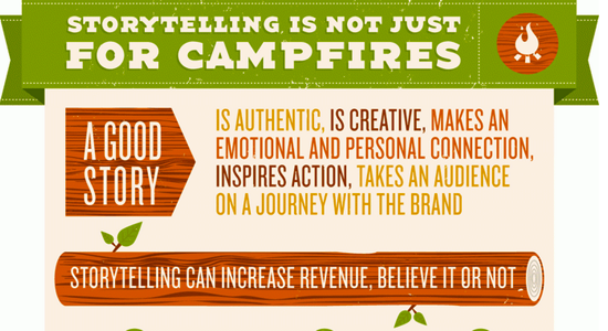 Storytelling for event content marketing